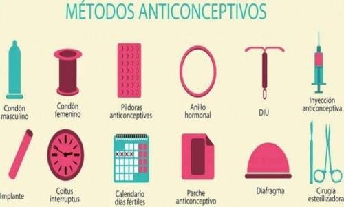 Méthodes contraceptives non hormonales