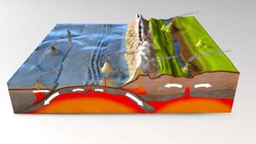 explication des plaques tectoniques