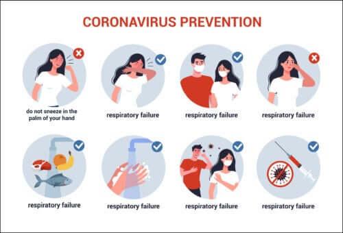 Les instructions sanitaires à adopter pour prévenir le coronavirus