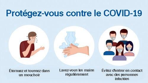 Se protéger contre le coronavirus