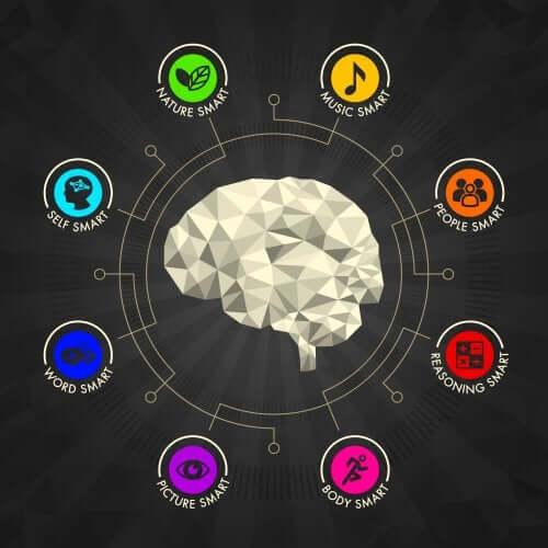 Renforcer les intelligences multiples à la maison